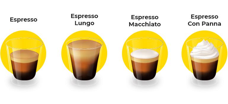 Espresso dla niewtajemniczonych